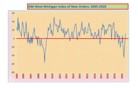 """west-mi-industrial-economy-emerges-from-""""gut-wrenching-decline"""""""